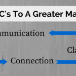 The 3 C's To A Greater Marriage